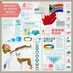south-africa-infographic